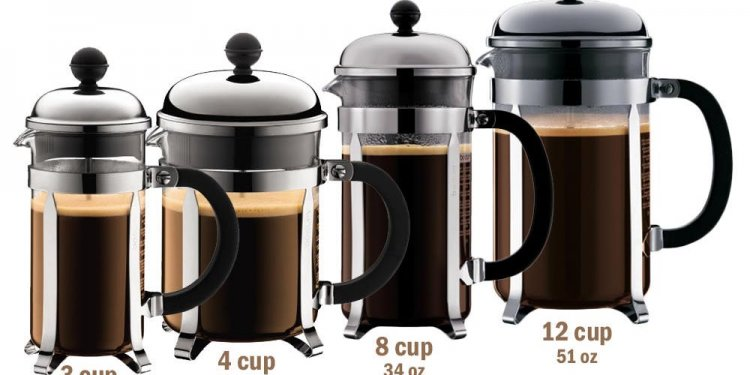 Step 1: How much coffee do you