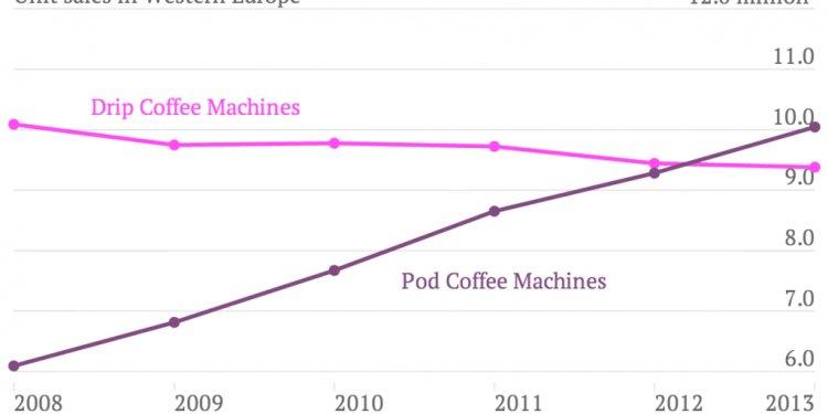 Drip-Coffee-Machines