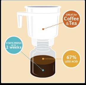 some great benefits of utilizing cold brew coffee over hot brew.