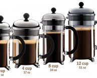8 cup French Press how much coffee