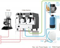Coffee machines for business use